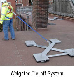 Weighted Tie off System